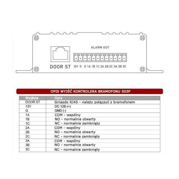 Wideodomofon IP SAFE S03M(P) na iOS, Android, Windows (SIP,ModBus,ONVIF, PoE)