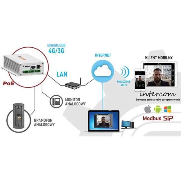 Uniwersalny Portal IP - DKS103-PoE na iOS, Android, Windows (SIP, ModBus, ONVIF, PoE)