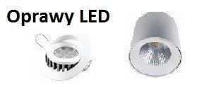 Oprawy LED